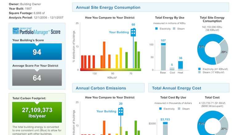 ENERGY STAR's Portfolio Manager now easier for campus-wide data collection and benchmarking